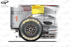 McLaren MP4/26, description of the banned connected tail fins for 2011