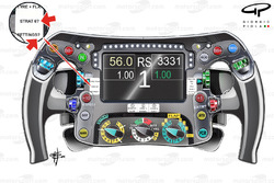 Mercedes F1 W07 steering wheel (label expanded in inset)