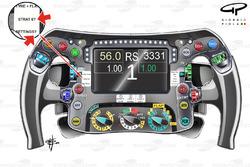 Рулевое колесо Mercedes F1 W07. Во врезе крупный план наклейки на руле
