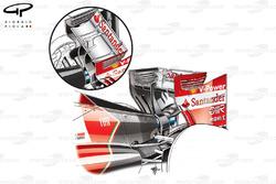 Le nouvel aileron arrière de la Ferrari F14 T avec un pilier central (plutôt que deux) (insert de l'ancien aileron pour comparaison)
