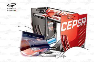Toro Rosso STR10 rear wing
