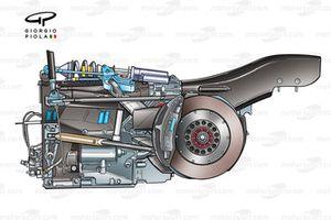 Boîte de vitesses, suspension et freins arrière de la Renault R23