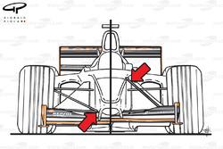 Arrows A22 (right) push rod vs A21 pull rod (left)