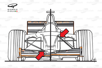 La suspension à poussoir de l'Arrows A22 (à droite) et celle à tirant de l'Arrows A21 (à gauche)