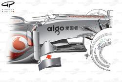 Nouveau déflecteur de la McLaren MP4-24
