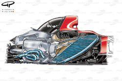 Ferrari F10 engine layout