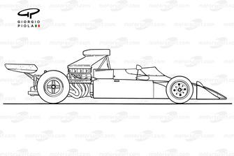 Vue latérale de la Brabham BT42