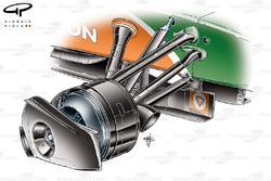 Frein avant de la Force India VJM02