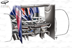 Double diffuseur de la Red Bull RB5