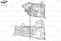 Boîte de vitesses de la Ferrari F92AT (644) par rapport à la F92A (dessous)