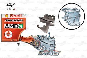 Boîte de vitesses et assemblage arrière de la Ferrari F2004 (655)