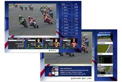Mosaico MotoGP Testa a Testa