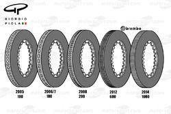 Des disques de freins