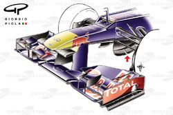Red Bull RB8 nose duct
