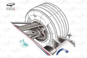 BMW Sauber F1.06 2006 front brake duct detail