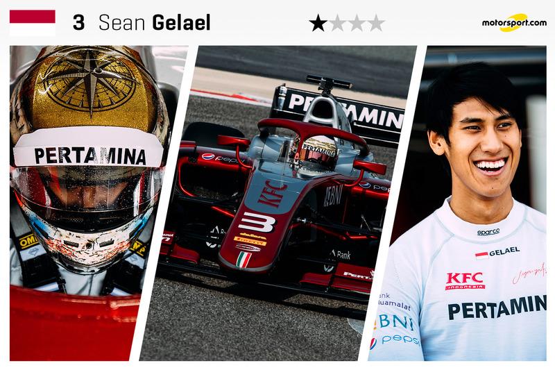 Sean Gelael - 21 yaş
