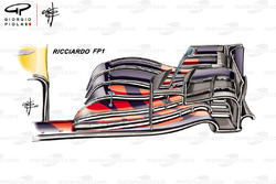 Red Bull Racing RB14 front wing Daniel Ricciardo FP1