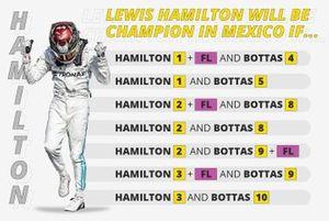 Lewis Hamilton Champion if, infographic