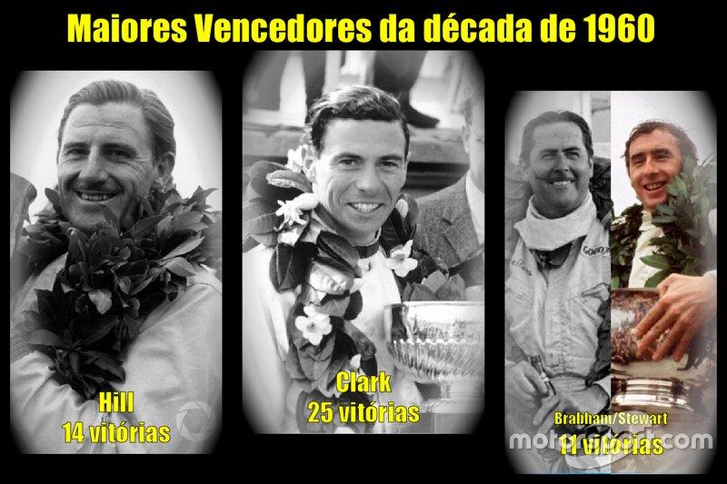 Os maiores vencedores da década de 1960 da Fórmula 1