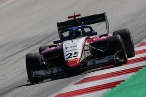 Дэвид Шумахер, Charouz Racing System