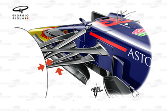 Red Bull Racing RB 16 front suspension