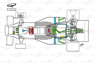 McLaren M23B vista dall'alto