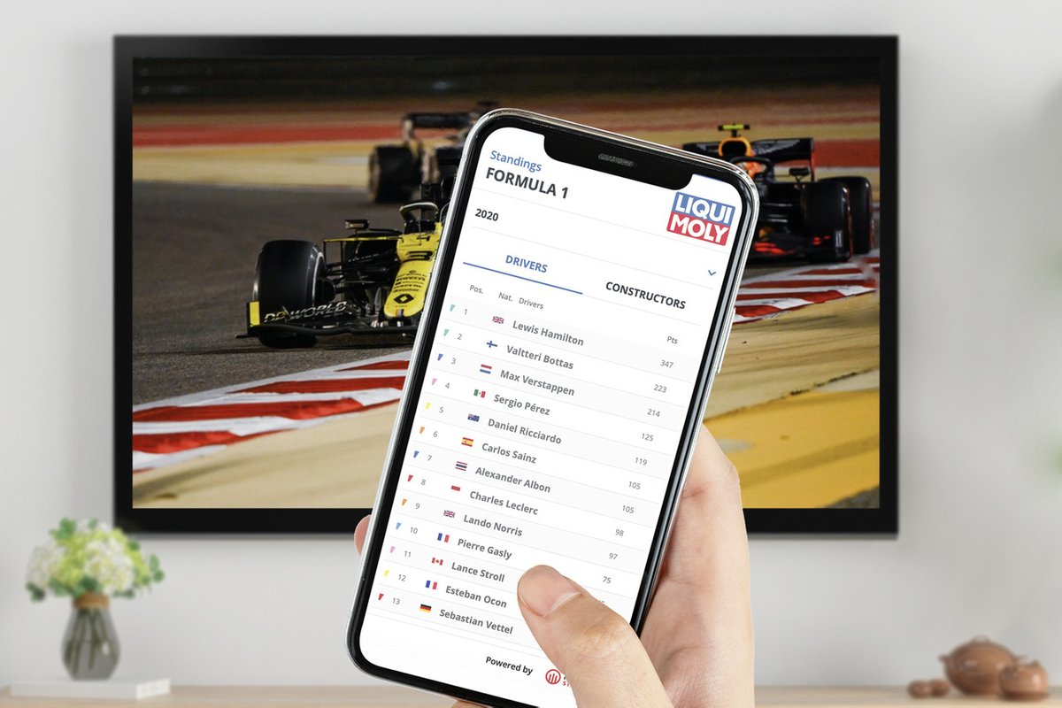 LIQUI MOLY and Motorsport Network renew and expand data feed for global F1, MotoGP & Moto2 race fans.
