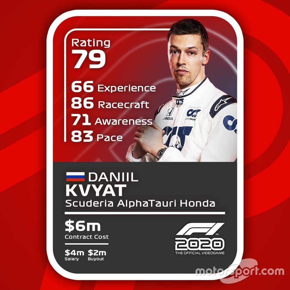 Cartas del F1 2020 definitivas: Daniil Kvyat