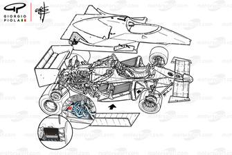 Схема Renault RE40 1983 года