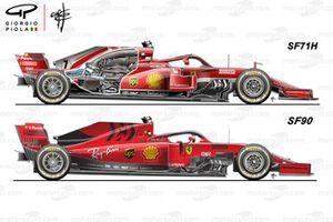 Ferrari SF90 and SF71H side view comparison