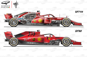 Ferrari SF90 and SF71H side view comparison