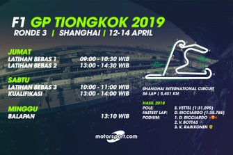 Jadwal F1 GP Tiongkok 2019