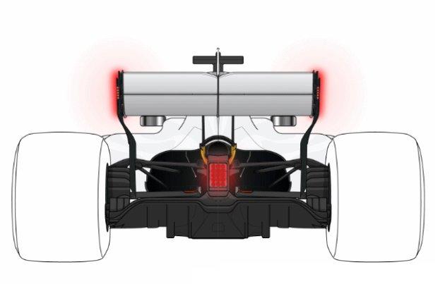2019 F1 Kuralları