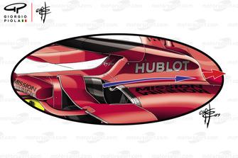 Detalle de las tomas de aire laterales del Ferrari SF90