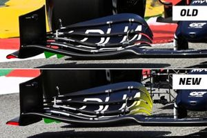 AlphaTauri AT02 front wing comparison