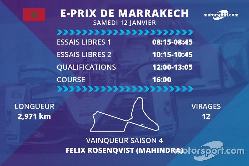 Programme FE Marrakech