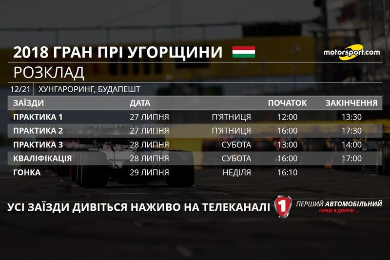 Розклад Гран Прі Угорщини 2018 року