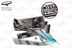 Mercedes W06/Mclaren MP4/30 front wing comparison