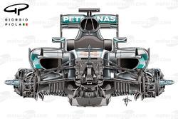 Suspensiones delanteras Mercedes W07, tercer punto de vista