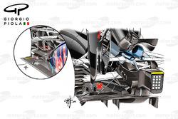 McLaren MP4/31 y Red Bull RB8 comparación de difusores, GP de Estados Unidos
