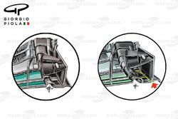 Comparaison des plaques d'extrémité de l'aileron avant de la Mercedes W07 Hybrid au Canada et en Malaisie