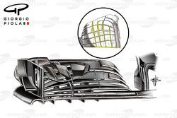 McLaren MP4/31, le alette dell'ala anteriore, GP del Messico