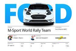 Участники WRC 2017: Ford M-Sport, Элфин Эванс