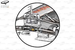 McLaren MP4/26 front suspension fins