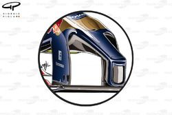 Toro Rosso STR9 new nose detail with taller wing pillars and Red Bull style cooling inlet at tip ('S' duct inlet highlighted in yellow)