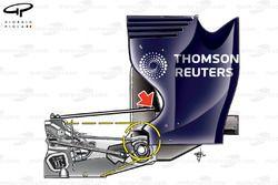 Boîte de vitesses de la Williams FW33
