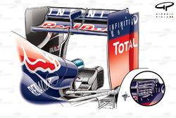 L'aileron arrière de la Red Bull RB10, sans ouverture dans la dérive, comme sur l'insert