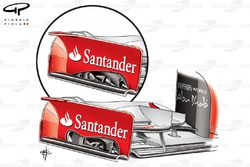 Ferrari F2012 front wing endplate (old configuration inset)