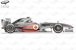 Vue latérale de la McLaren MP4-24