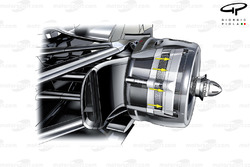 McLaren MP4-27 rear brake drum - open, exposing disc and allowing heat being generated to escape